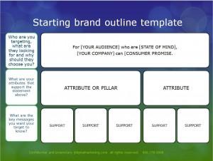 brand template